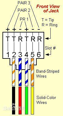 RJ11 Ethernet fiş